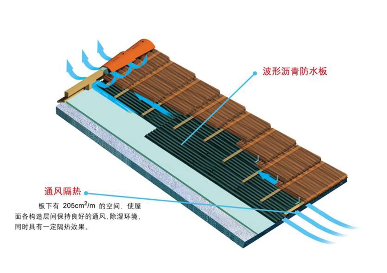 波形防水板施工示意图